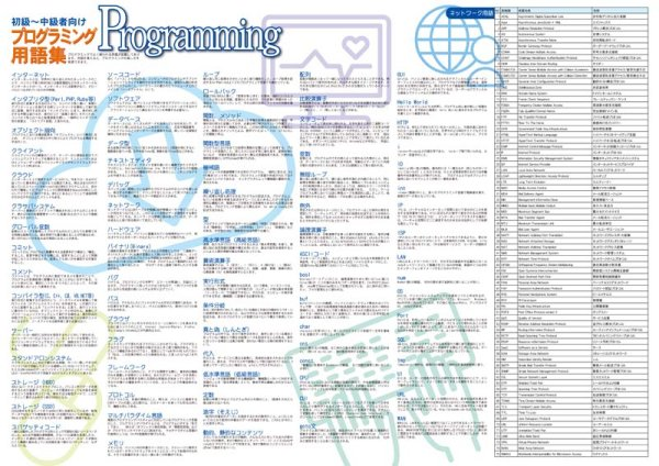 画像1: 初級〜中級向けプログラミング用語集 (1)