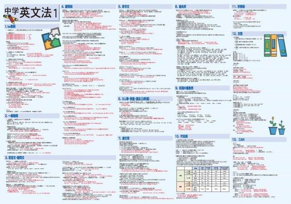 画像1: 中学英文法1 (1)