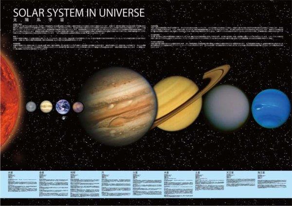 画像1: 太陽系宇宙 A2サイズ版 (1)